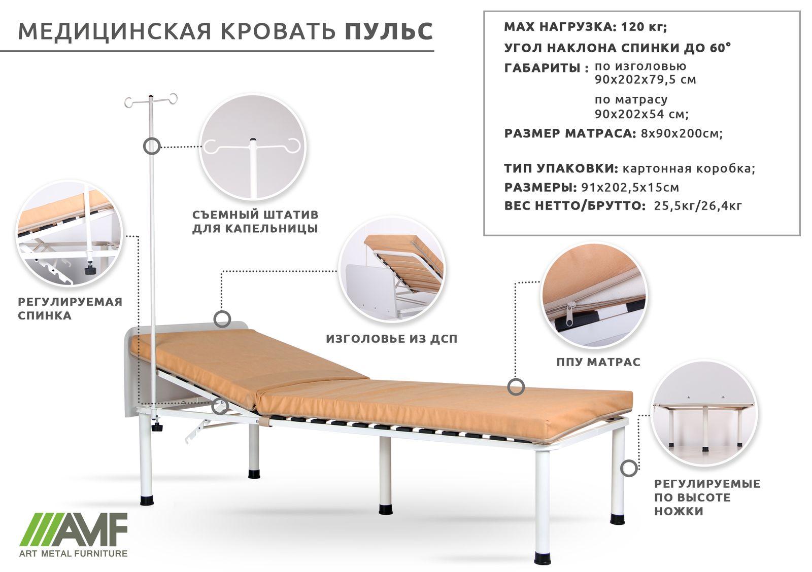 Кровать медицинская Пульс